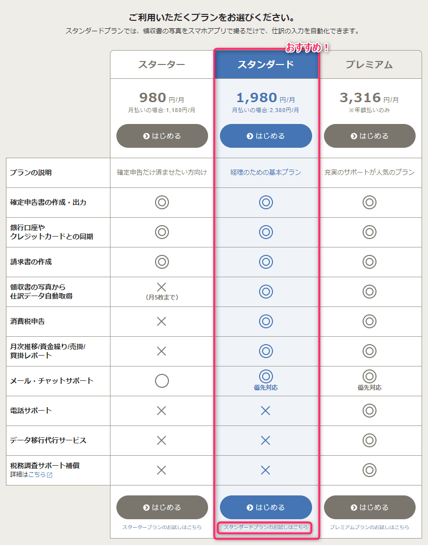freeeの始め方_freeeの料金プラン