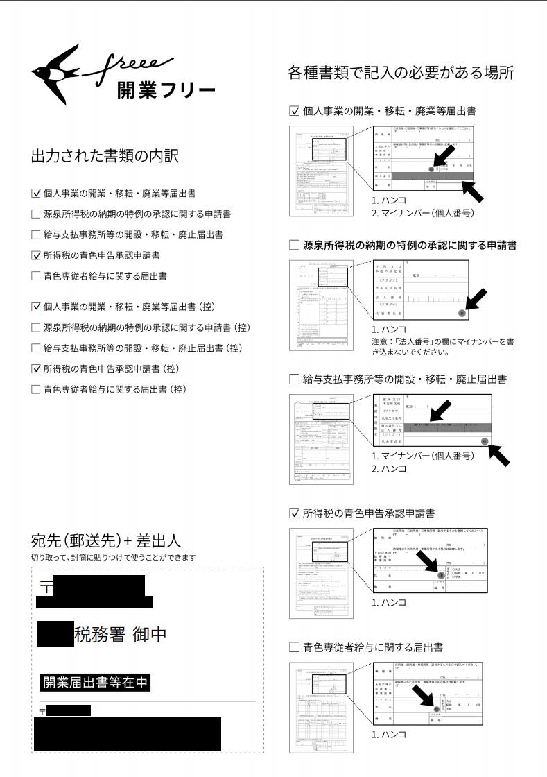 開業freeeの使い方「開業freeeで出力された書類の内訳と、各書類で記入の必要がある場所」