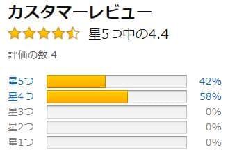 Amazonの評価_わくわく青色申告