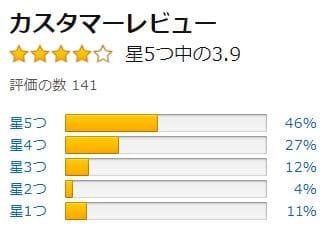 Amazonの評価_やよいの青色申告20